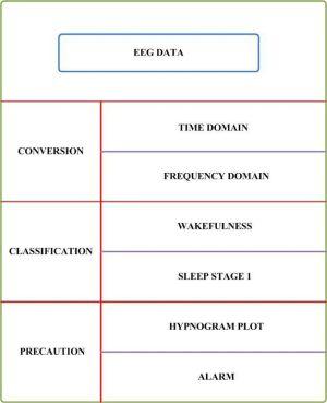Bioinfo Publications